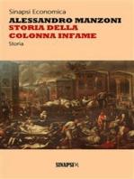 Storia della colonna infame
