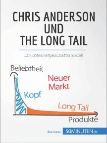 Chris Anderson und The Long Tail: Ein Internetgeschäftsmodell