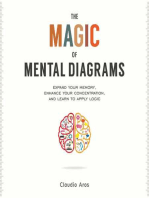 The Magic of Mental Diagrams