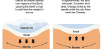 Chicago Is Sinking. Here's What That Means For Lake Michigan And The Midwest