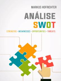 Análise SWOT: quando usar e como fazer