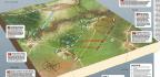 Great Battles Aliwal 1846