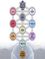 Meditation on Shabbat
