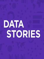 054 | Designing Exploratory Data Visualization Tools w/ Miriah Meyer
