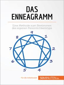Das Enneagramm: Eine Methode zum Bestimmen des eigenen Persönlichkeitstyps