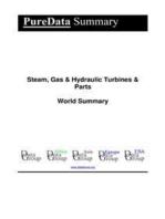Steam, Gas & Hydraulic Turbines & Parts World Summary