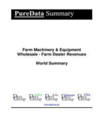 Farm Machinery & Equipment Wholesale - Farm Dealer Revenues World Summary