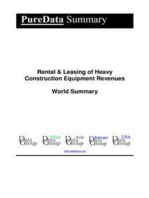Rental & Leasing of Heavy Construction Equipment Revenues World Summary
