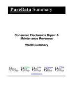 Consumer Electronics Repair & Maintenance Revenues World Summary