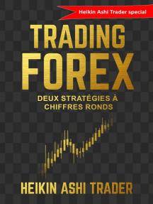 Trading Forex: Deux stratégies à chiffres ronds