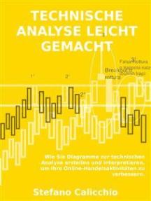 Technische analyse leicht gemacht: Wie Sie Diagramme zur technischen Analyse erstellen und interpretieren, um Ihre Online-Handelsaktivitäten zu verbessern