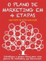 O plano de marketing em 4 etapas: Estratégias e passos chave para criar planos de marketing que funcionem