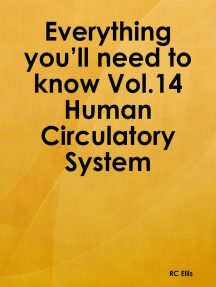Everything You'll Need to Know Vol.14 Human Circulatory System